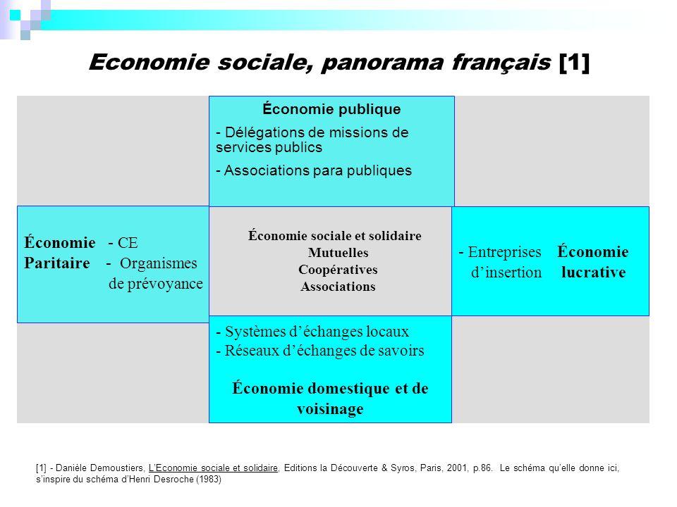 Economie sociale, panorama français [1]
